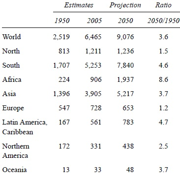 Population Growth Table 1